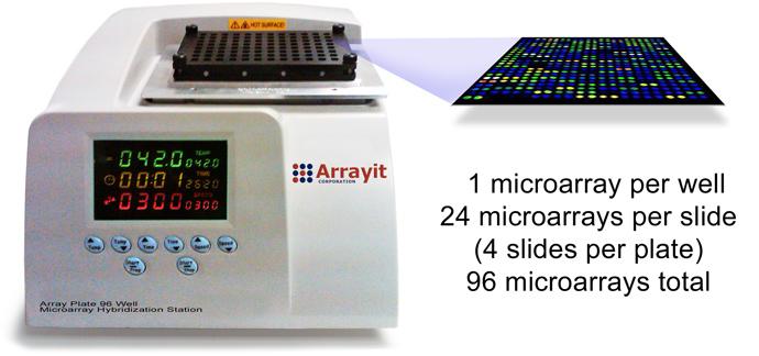 Array Plate Microarray Hybridization Station Automation